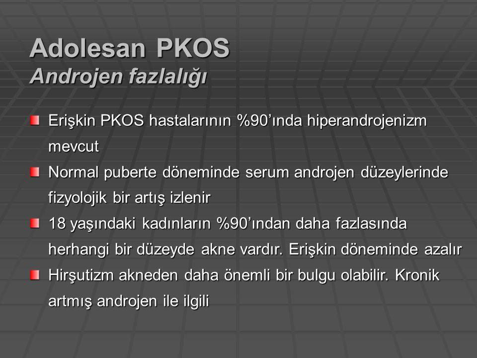 Adolesan PKOS Androjen fazlalığı