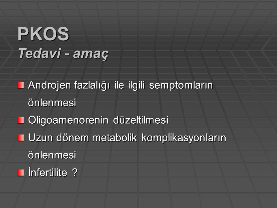 PKOS Tedavi - amaç. Androjen fazlalığı ile ilgili semptomların önlenmesi. Oligoamenorenin düzeltilmesi.