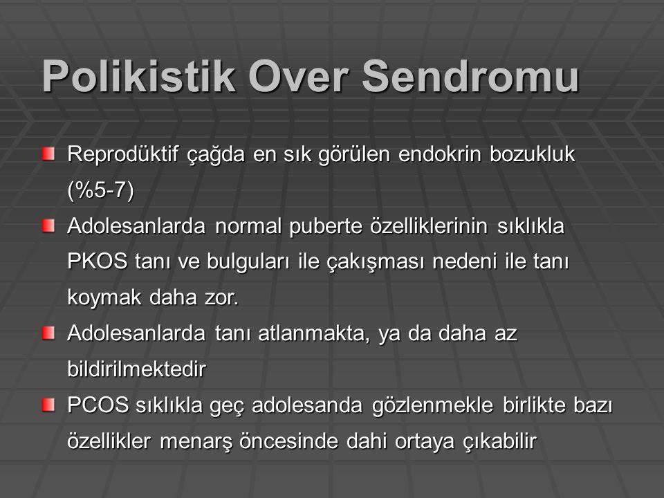 Polikistik Over Sendromu