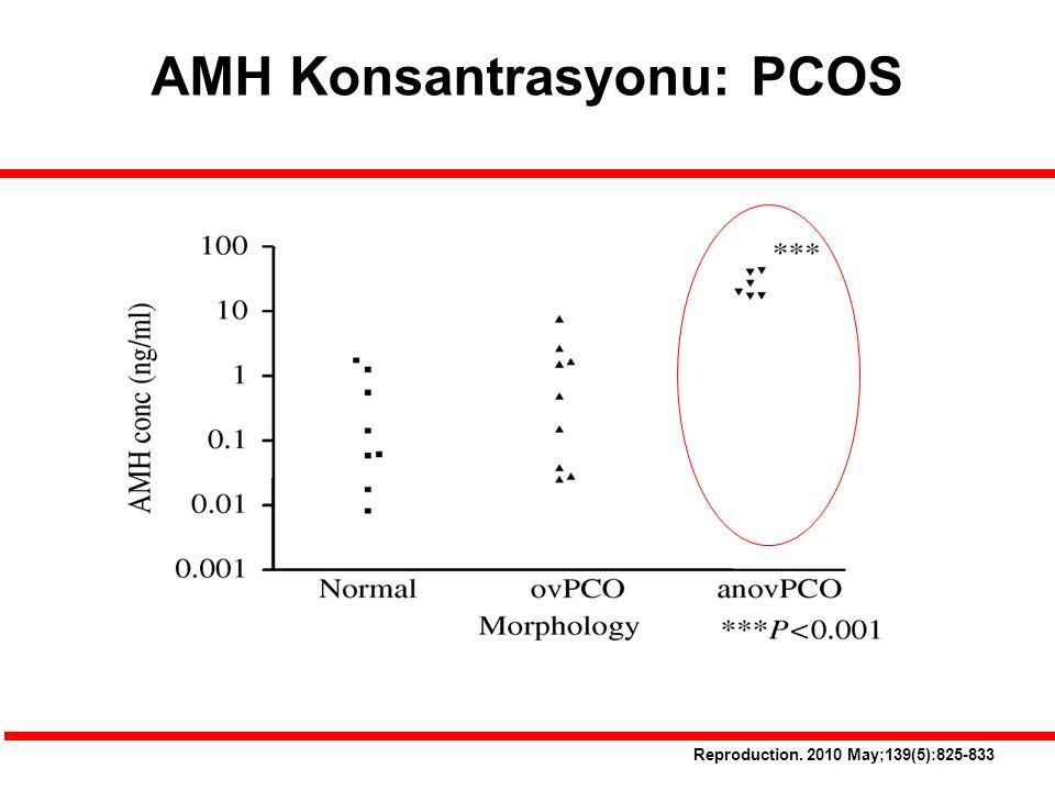 AMH Konsantrasyonu: PCOS