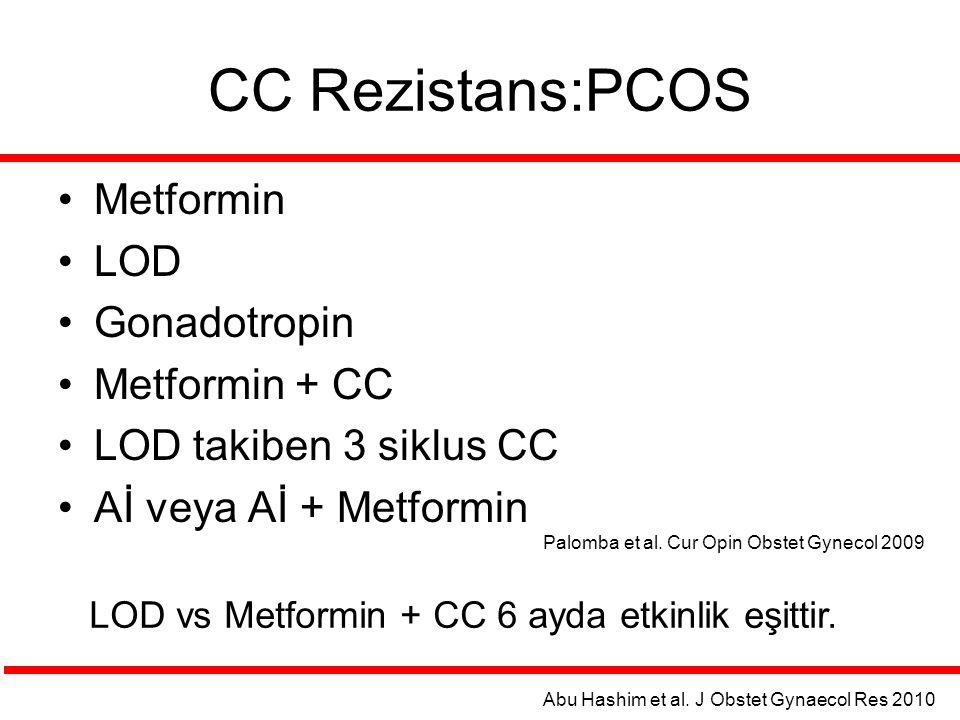CC Rezistans:PCOS Metformin LOD Gonadotropin Metformin + CC