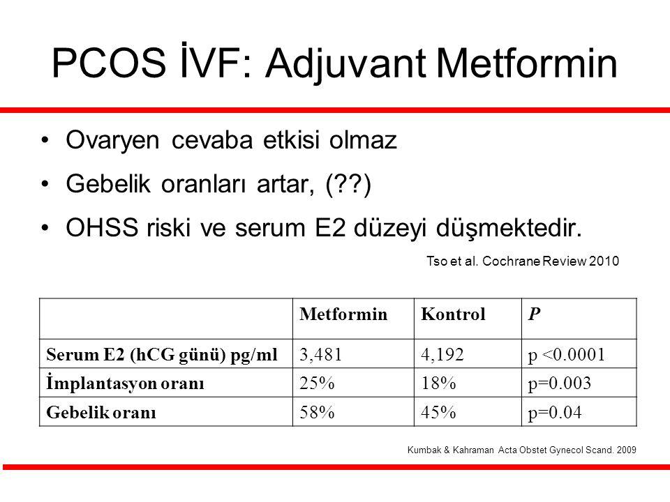 PCOS İVF: Adjuvant Metformin