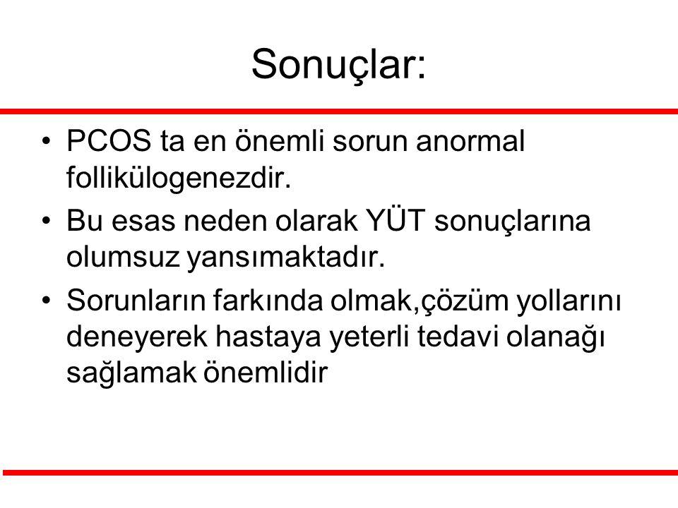 Sonuçlar: PCOS ta en önemli sorun anormal follikülogenezdir.