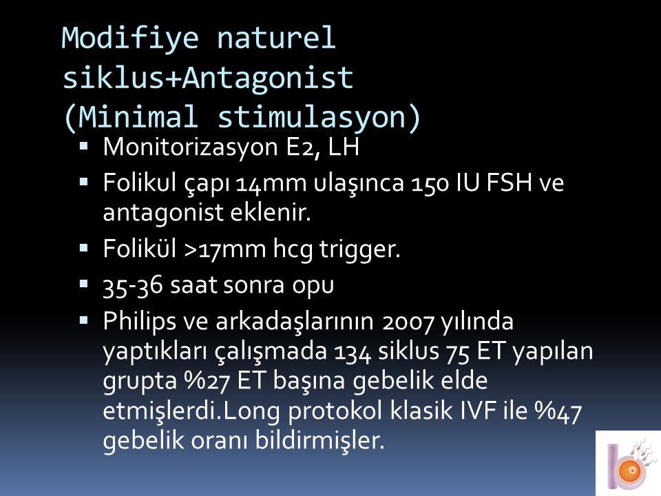 Modifiye naturel siklus+Antagonist (Minimal stimulasyon)