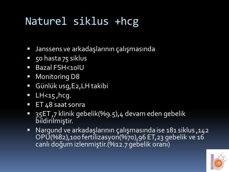 Naturel siklus +hcg Janssens ve arkadaşlarının çalışmasında
