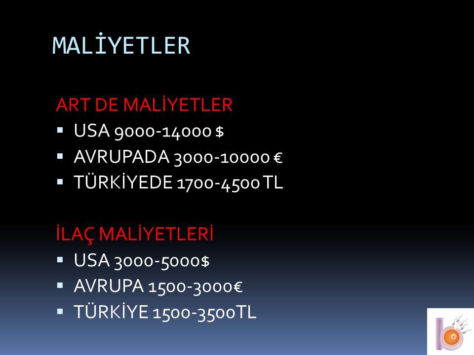 MALİYETLER ART DE MALİYETLER USA 9000-14000 $ AVRUPADA 3000-10000 €