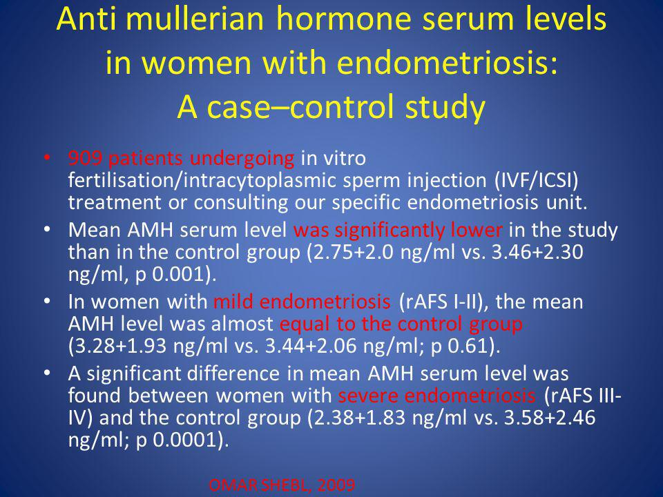 Anti mullerian hormone serum levels in women with endometriosis: A case–control study