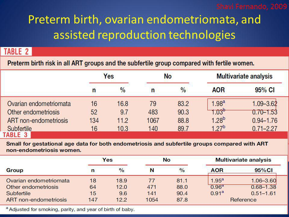 Shavi Fernando, 2009 Preterm birth, ovarian endometriomata, and assisted reproduction technologies.