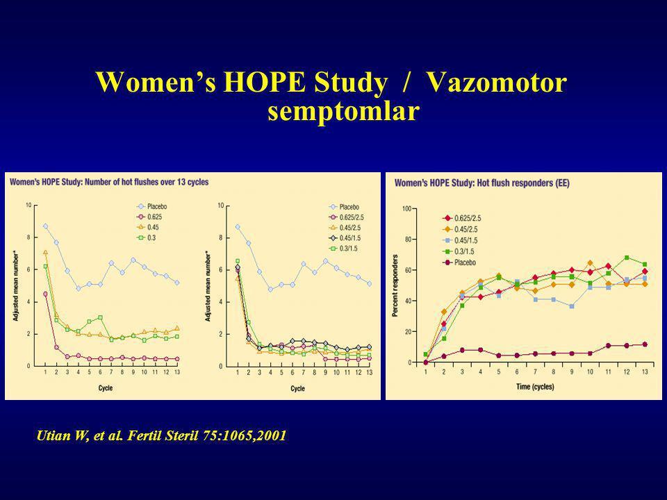 Women's HOPE Study / Vazomotor semptomlar