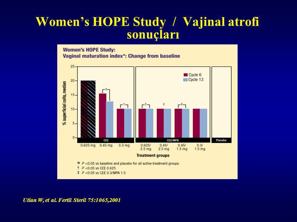 Women's HOPE Study / Vajinal atrofi sonuçları