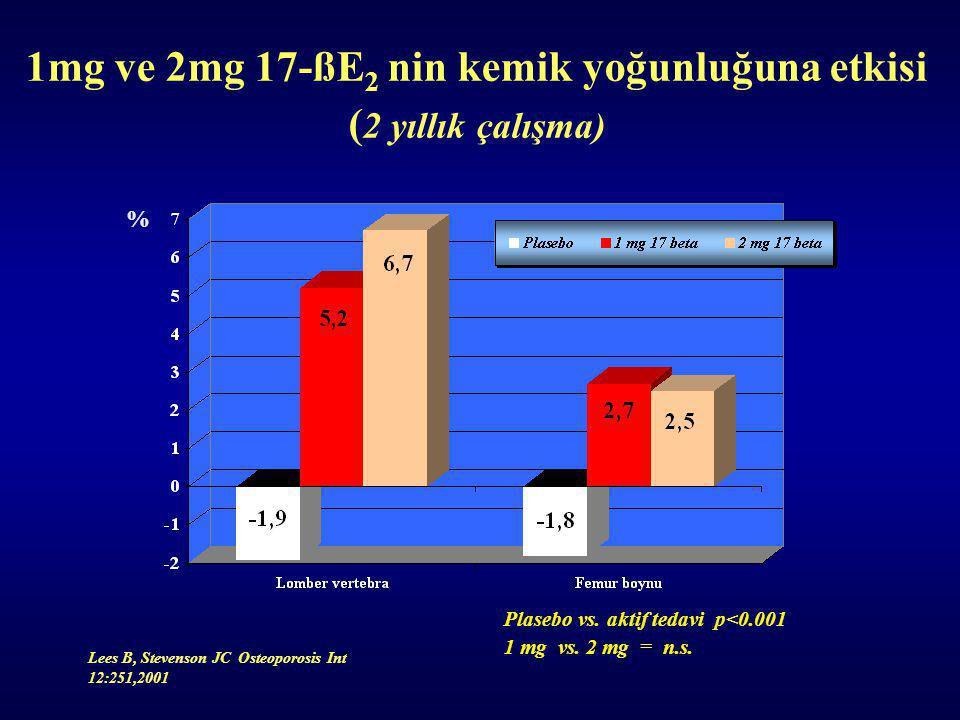 1mg ve 2mg 17-ßE2 nin kemik yoğunluğuna etkisi (2 yıllık çalışma)