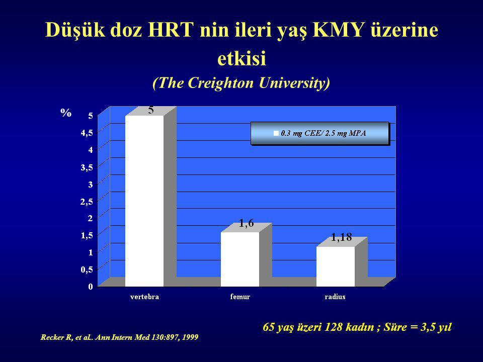 Düşük doz HRT nin ileri yaş KMY üzerine etkisi (The Creighton University)