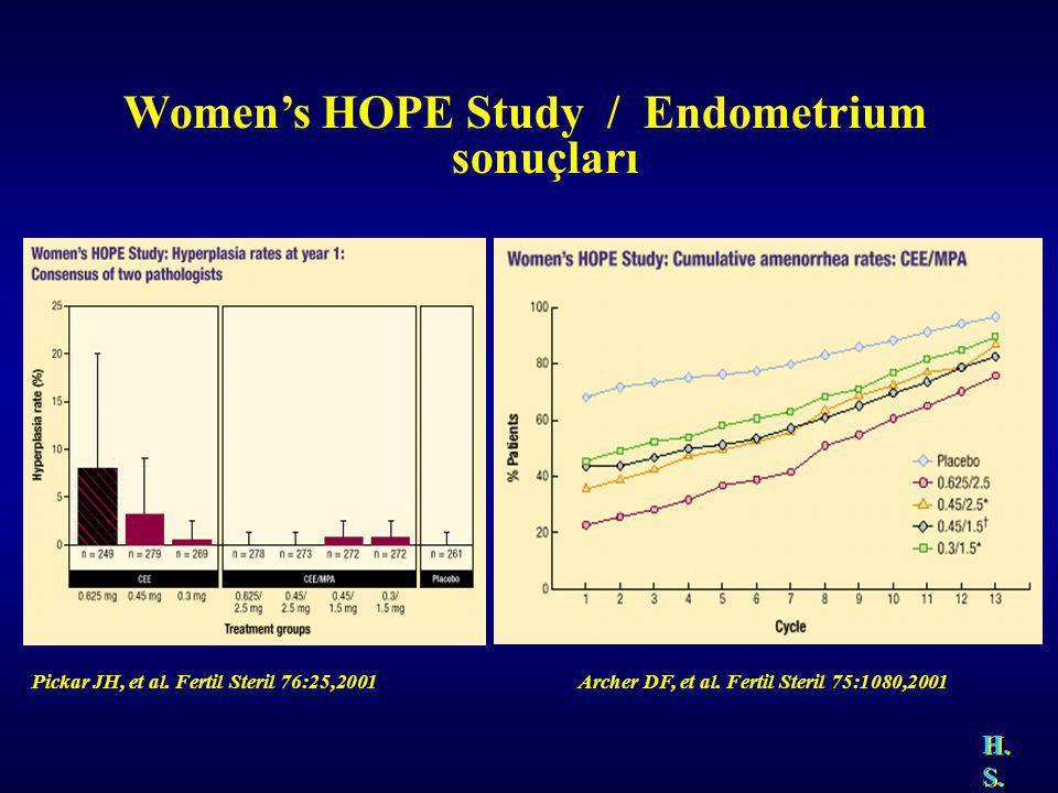 Women's HOPE Study / Endometrium sonuçları