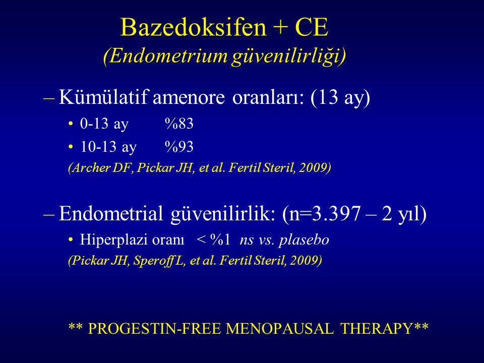 Bazedoksifen + CE (Endometrium güvenilirliği)
