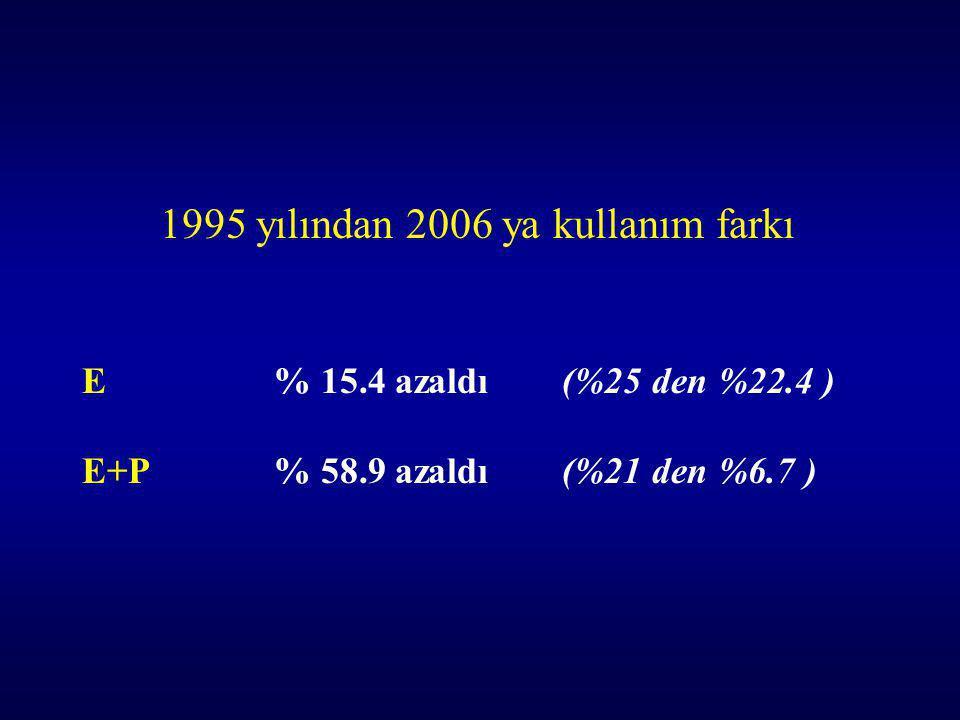 1995 yılından 2006 ya kullanım farkı