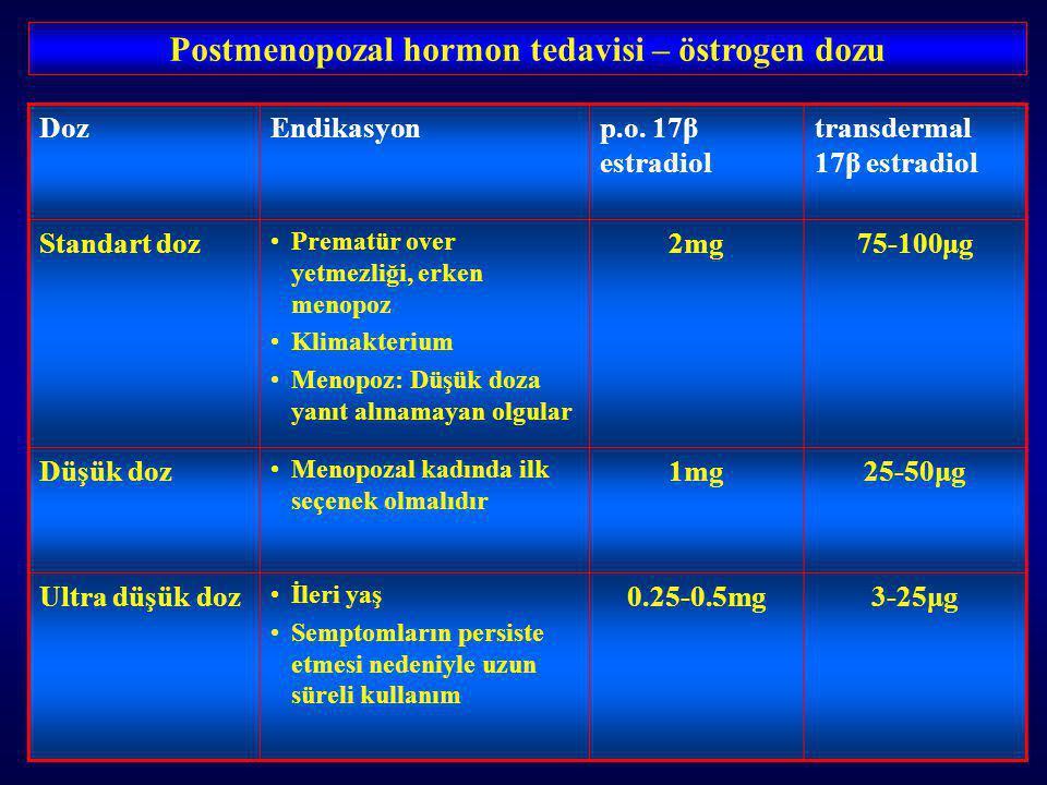 Postmenopozal hormon tedavisi – östrogen dozu