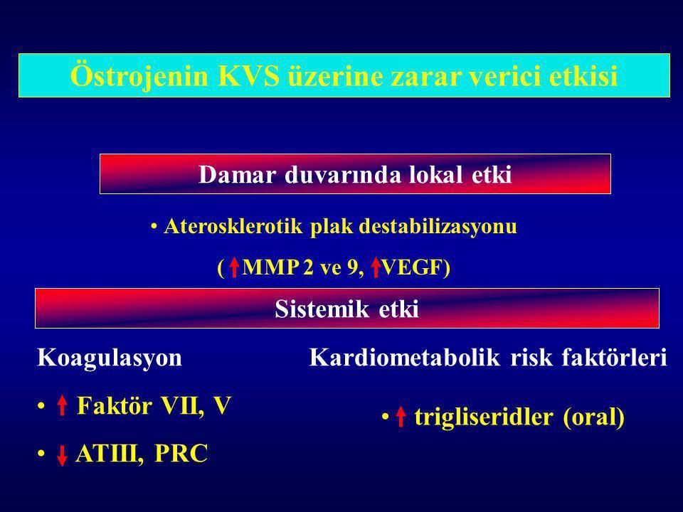 Östrojenin KVS üzerine zarar verici etkisi