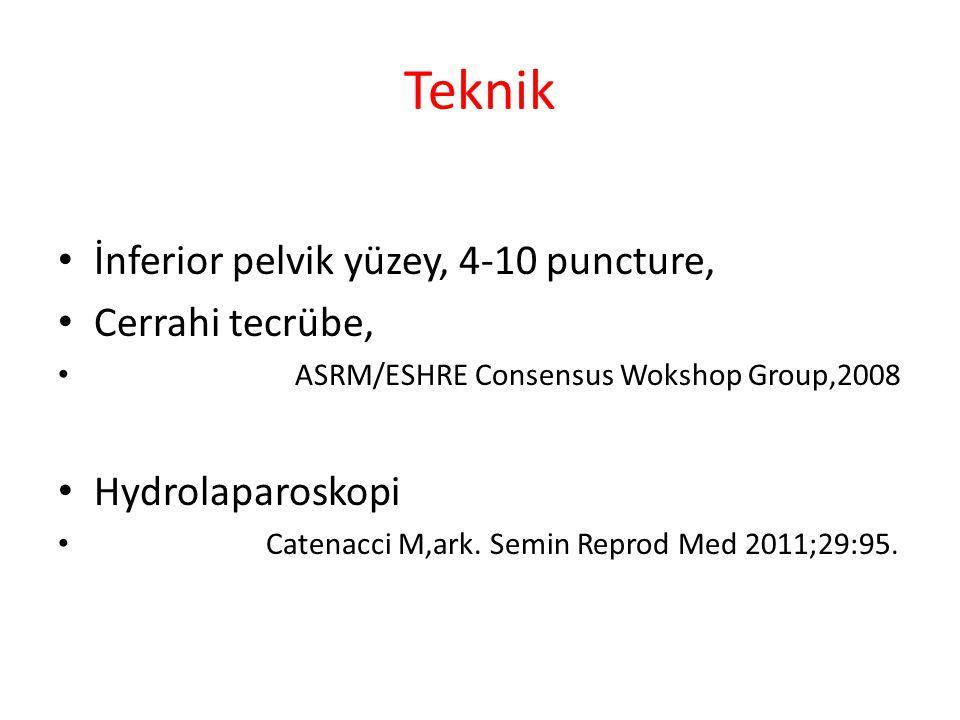 Teknik İnferior pelvik yüzey, 4-10 puncture, Cerrahi tecrübe,