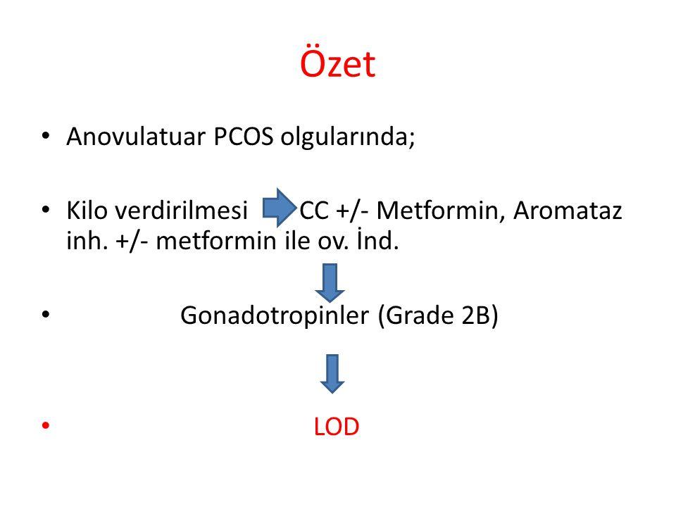 Özet Anovulatuar PCOS olgularında;