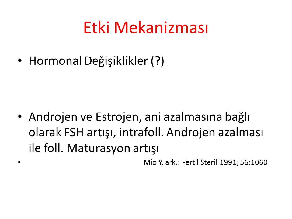 Etki Mekanizması Hormonal Değişiklikler ( )