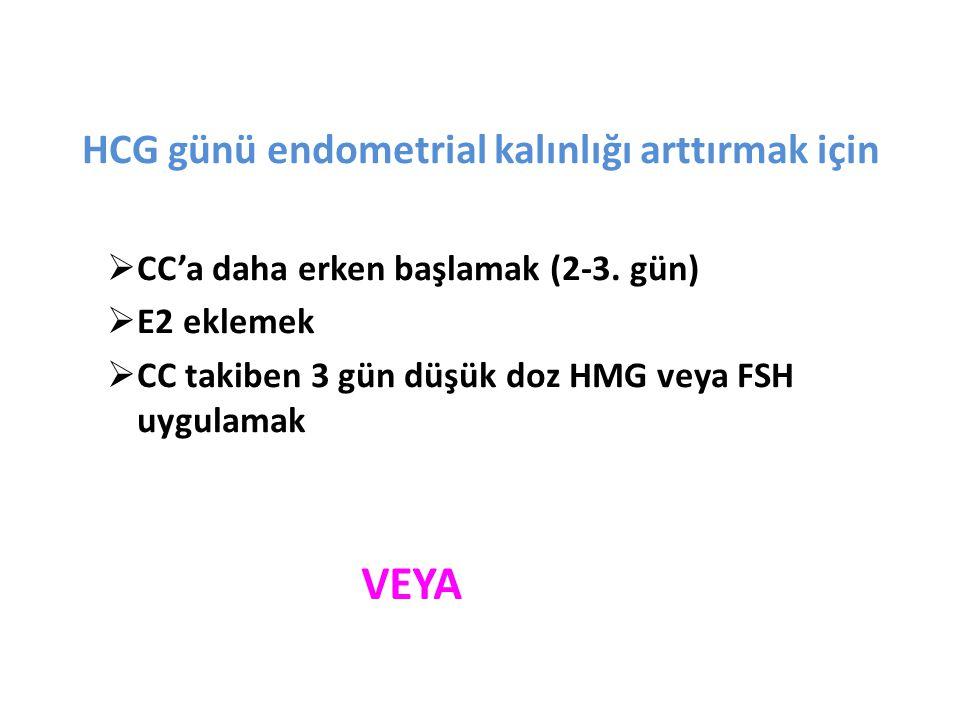 HCG günü endometrial kalınlığı arttırmak için
