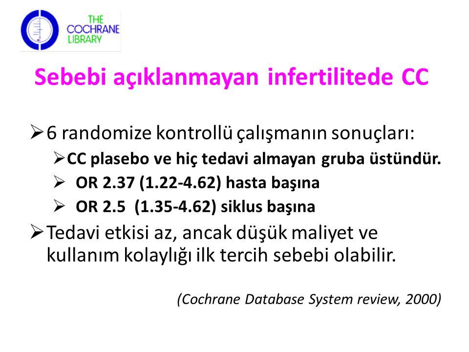 Sebebi açıklanmayan infertilitede CC