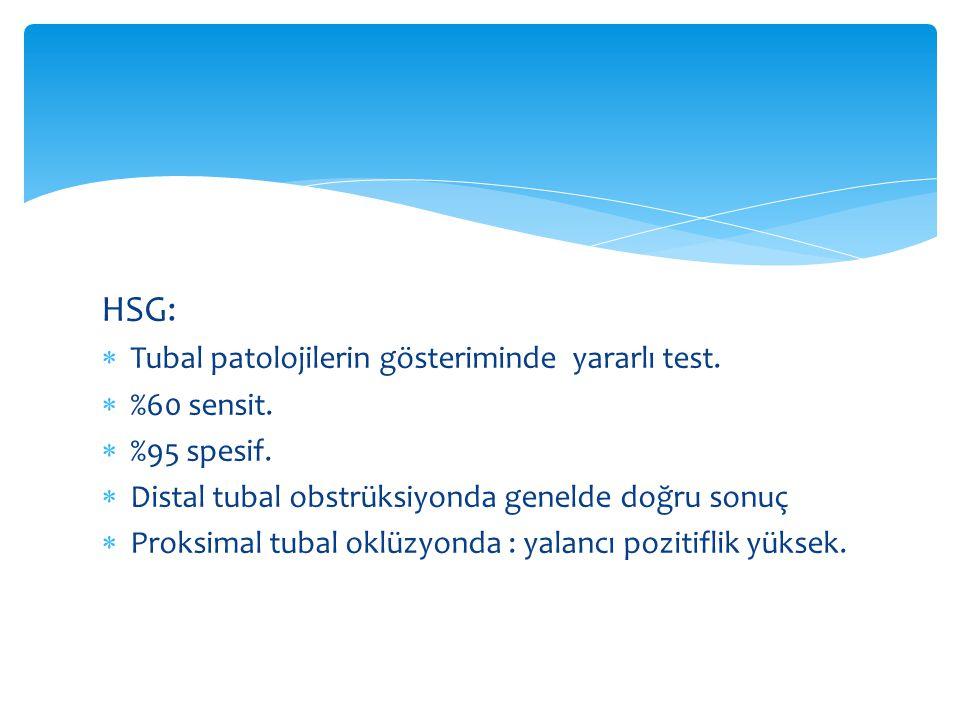 HSG: Tubal patolojilerin gösteriminde yararlı test. %60 sensit.