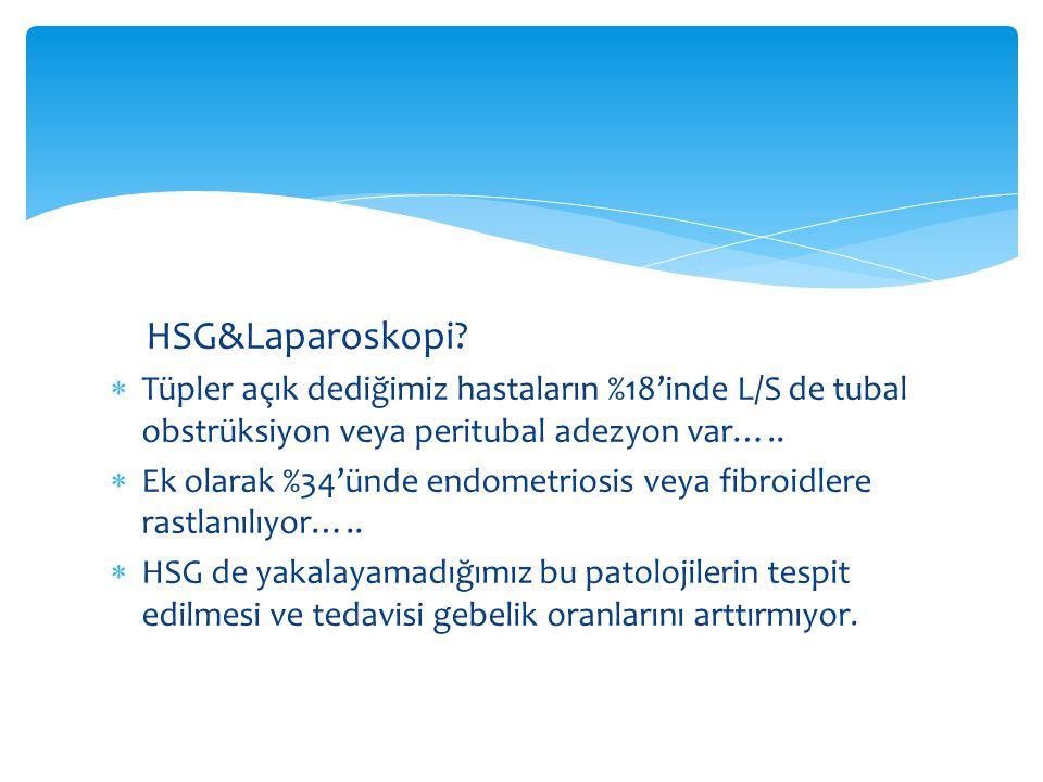 HSG&Laparoskopi Tüpler açık dediğimiz hastaların %18'inde L/S de tubal obstrüksiyon veya peritubal adezyon var…..