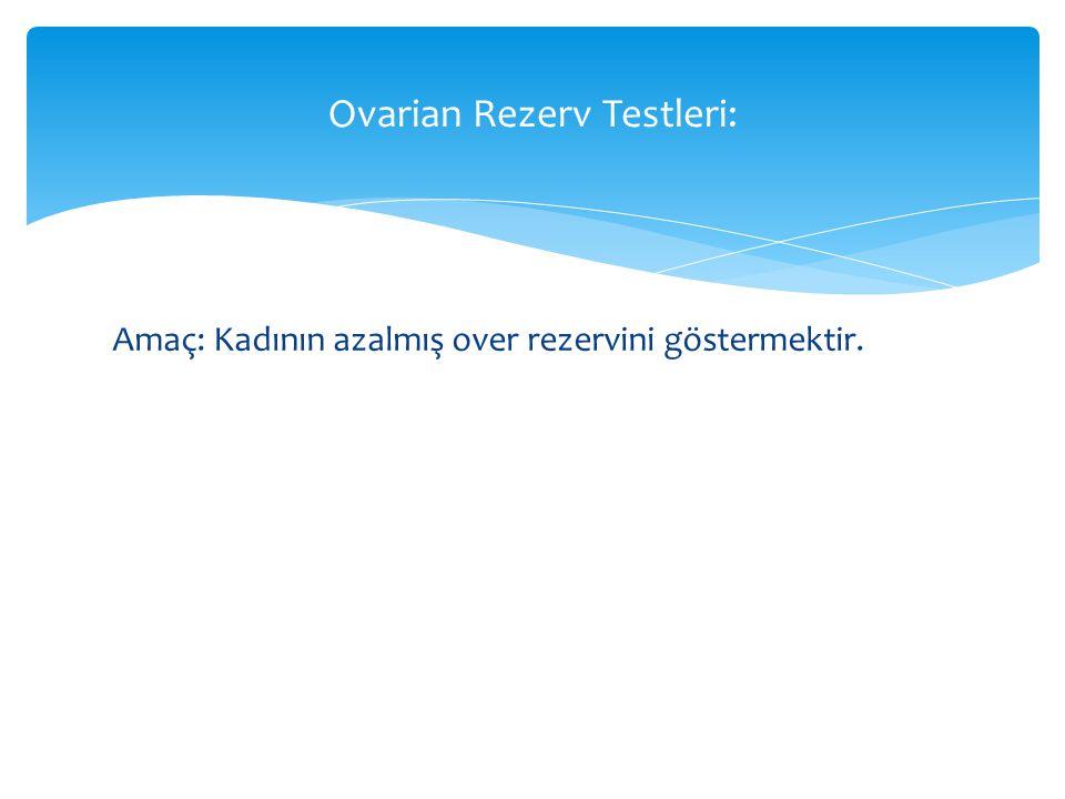 Ovarian Rezerv Testleri: