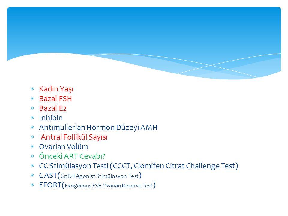 Kadın Yaşı Bazal FSH. Bazal E2. Inhibin. Antimullerian Hormon Düzeyi AMH. Antral Follikül Sayısı.