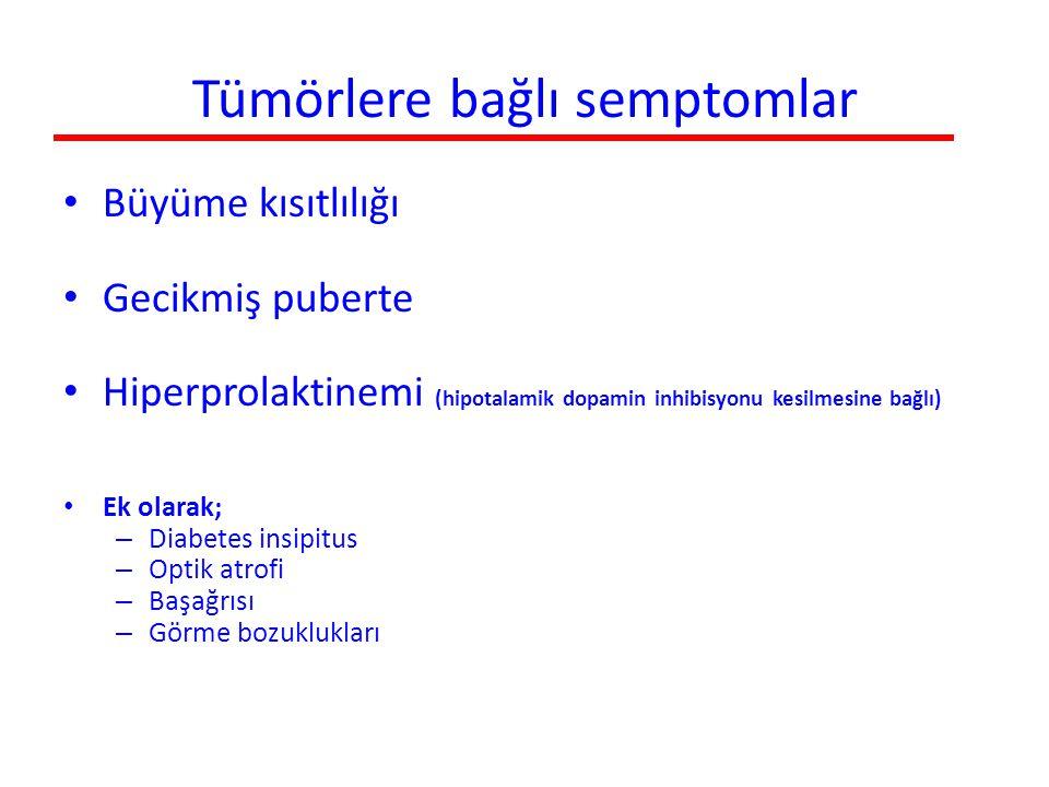 Tümörlere bağlı semptomlar