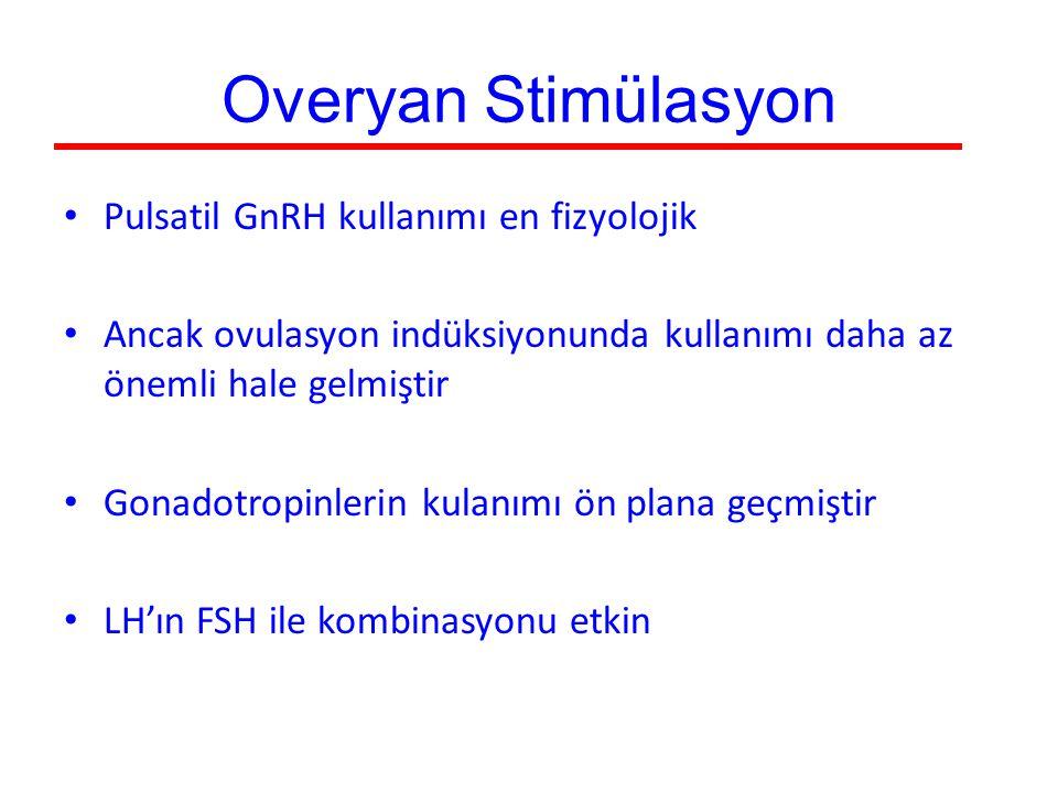 Overyan Stimülasyon Pulsatil GnRH kullanımı en fizyolojik