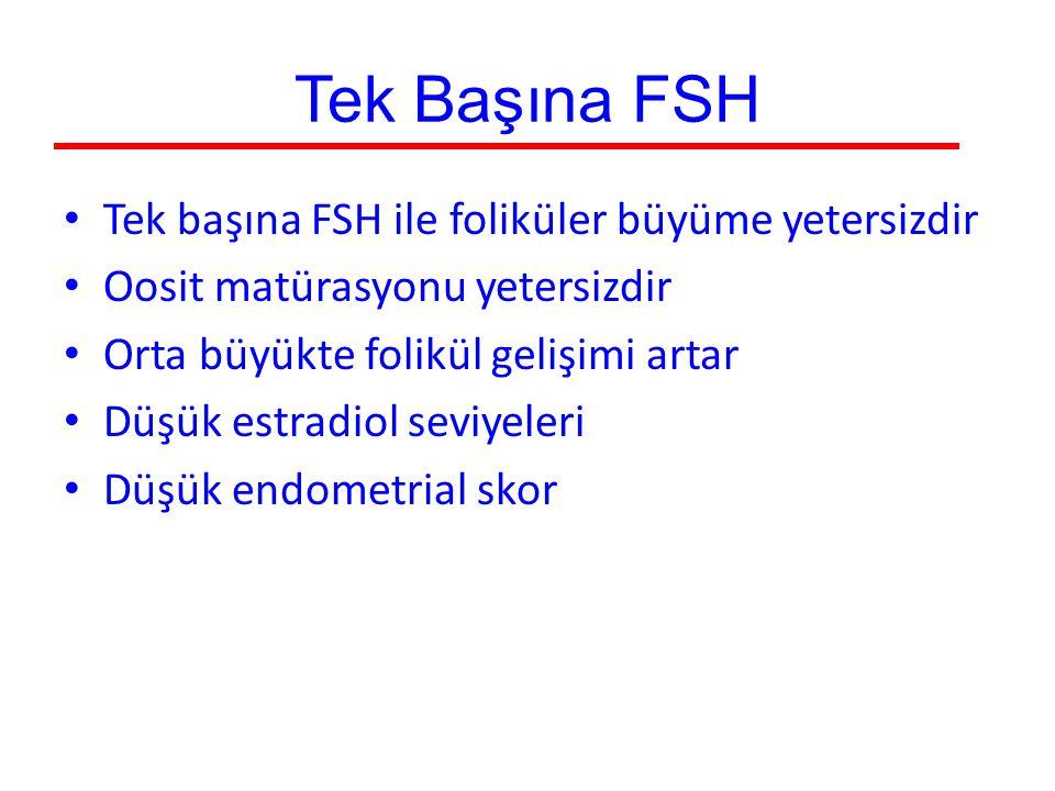 Tek Başına FSH Tek başına FSH ile foliküler büyüme yetersizdir