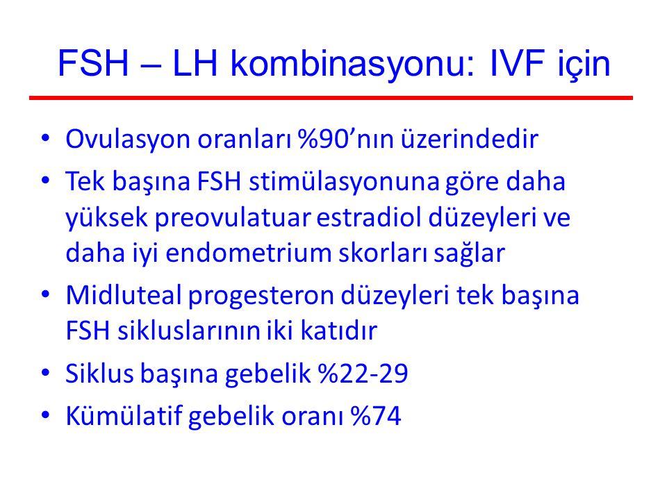 FSH – LH kombinasyonu: IVF için