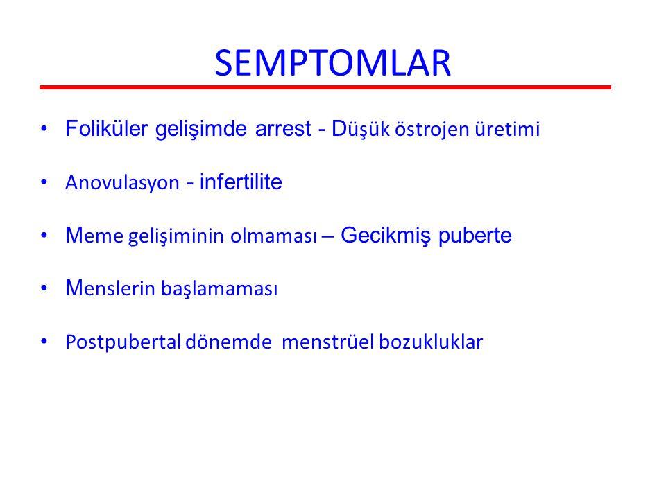 SEMPTOMLAR Foliküler gelişimde arrest - Düşük östrojen üretimi