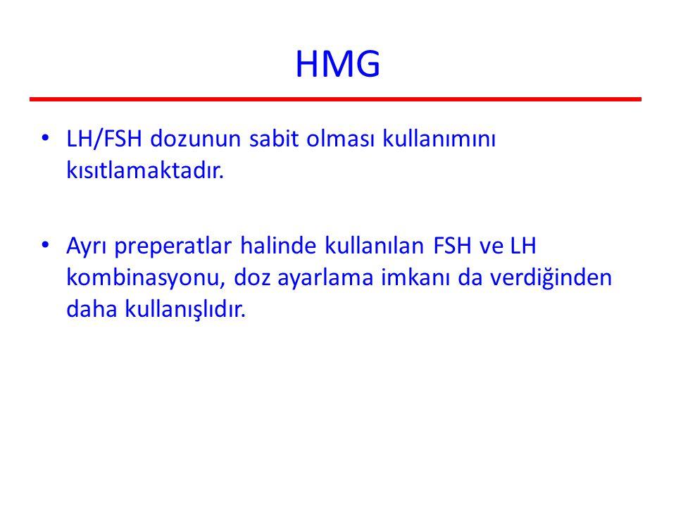 HMG LH/FSH dozunun sabit olması kullanımını kısıtlamaktadır.