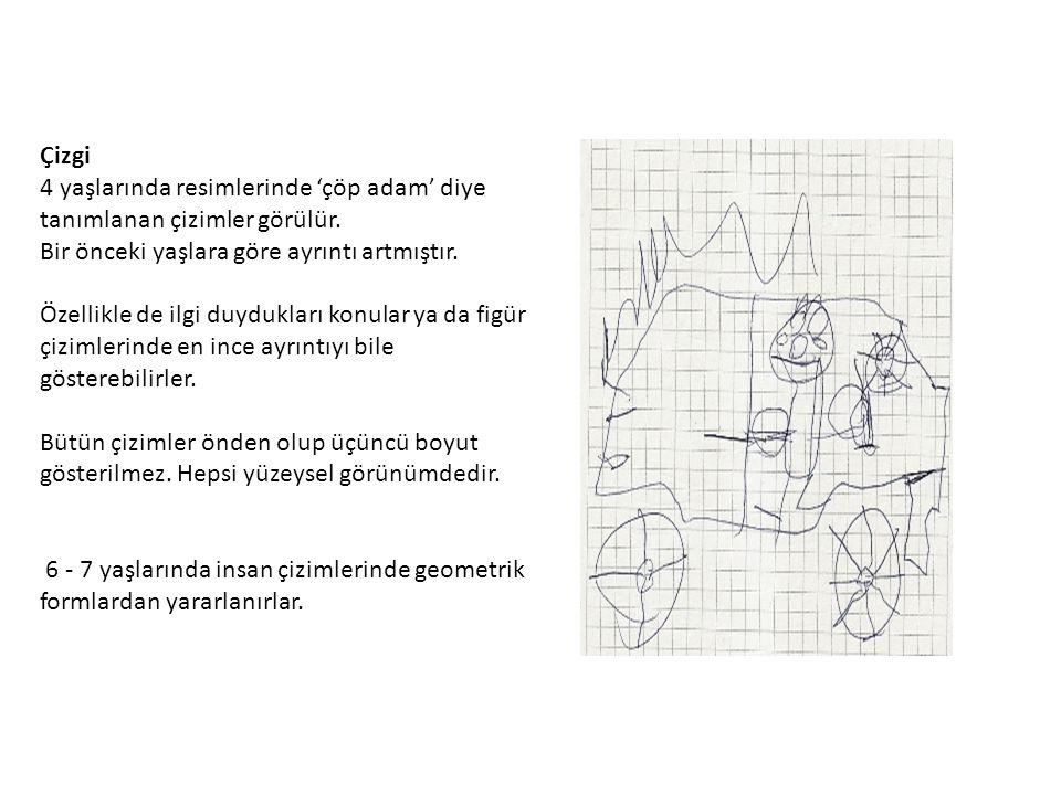 Çizgi 4 yaşlarında resimlerinde 'çöp adam' diye tanımlanan çizimler görülür. Bir önceki yaşlara göre ayrıntı artmıştır.