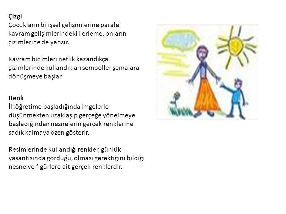 Çizgi Çocukların bilişsel gelişimlerine paralel kavram gelişimlerindeki ilerleme, onların çizimlerine de yansır.