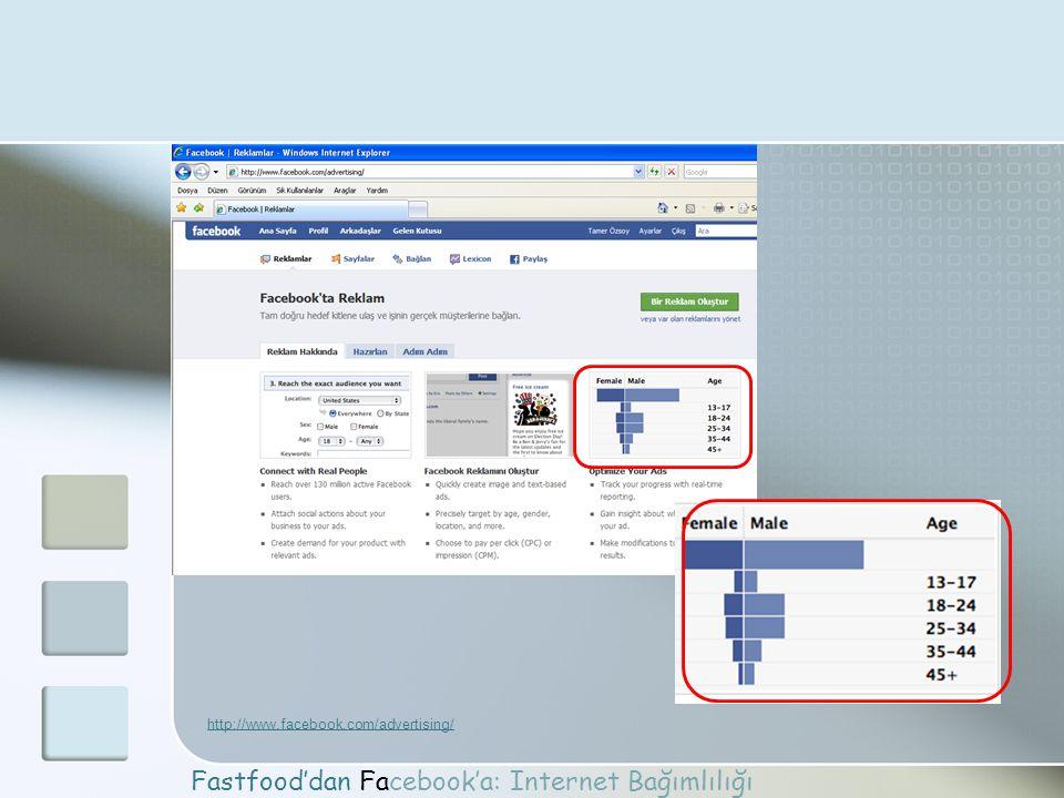 Fastfood'dan Facebook'a: Internet Bağımlılığı