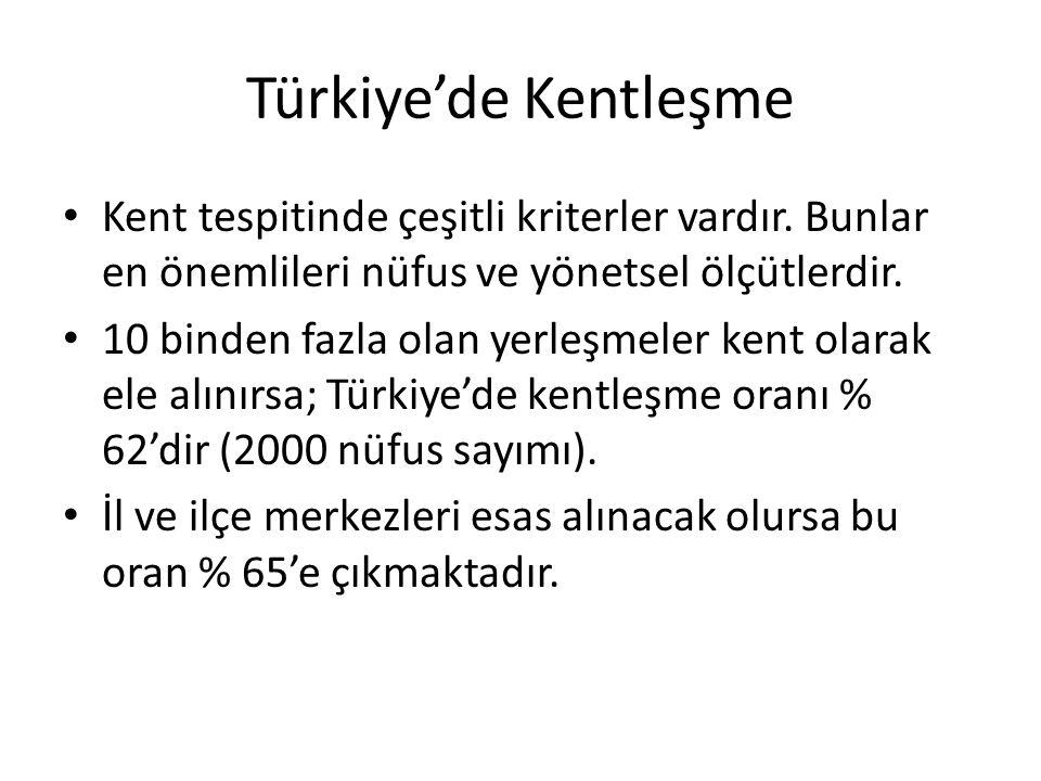 Türkiye'de Kentleşme Kent tespitinde çeşitli kriterler vardır. Bunlar en önemlileri nüfus ve yönetsel ölçütlerdir.