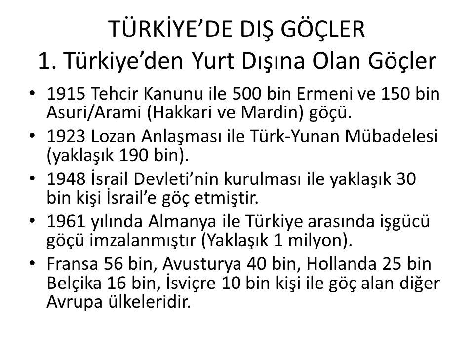 TÜRKİYE'DE DIŞ GÖÇLER 1. Türkiye'den Yurt Dışına Olan Göçler