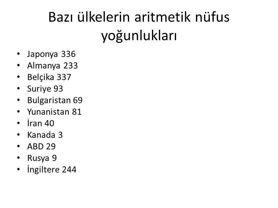 Bazı ülkelerin aritmetik nüfus yoğunlukları