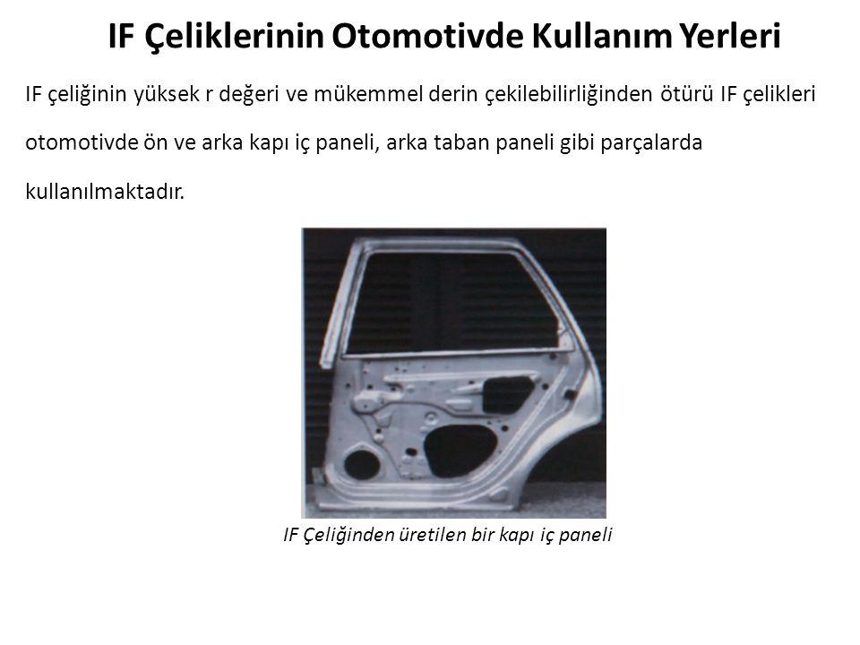 IF Çeliklerinin Otomotivde Kullanım Yerleri