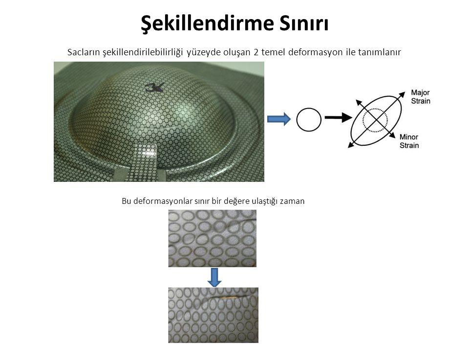Şekillendirme Sınırı Sacların şekillendirilebilirliği yüzeyde oluşan 2 temel deformasyon ile tanımlanır.