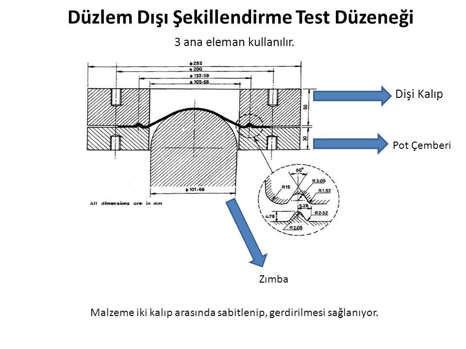 Düzlem Dışı Şekillendirme Test Düzeneği