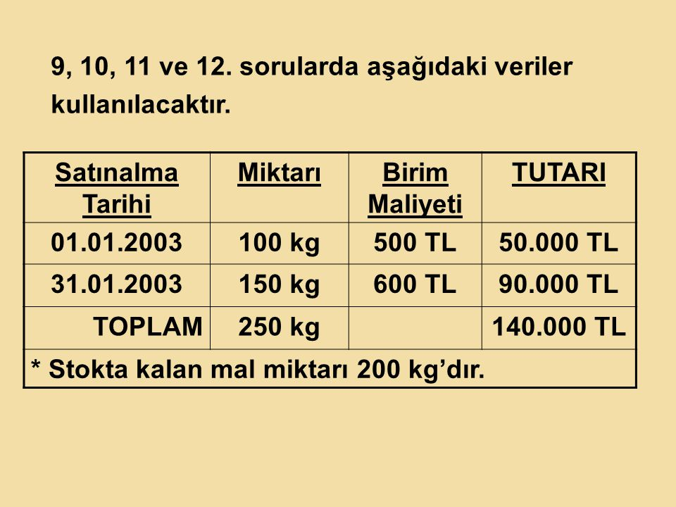 9, 10, 11 ve 12. sorularda aşağıdaki veriler kullanılacaktır.