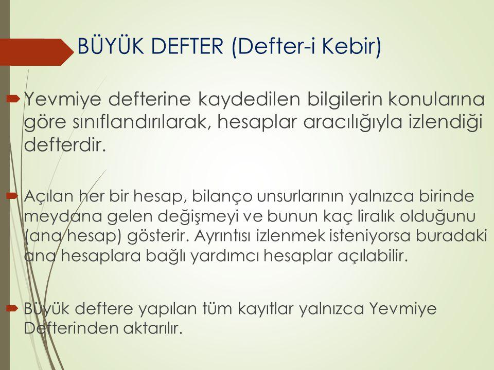 BÜYÜK DEFTER (Defter-i Kebir)