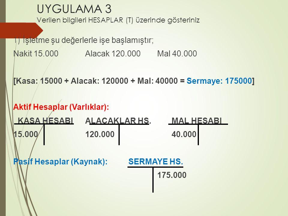 UYGULAMA 3 Verilen bilgileri HESAPLAR (T) üzerinde gösteriniz