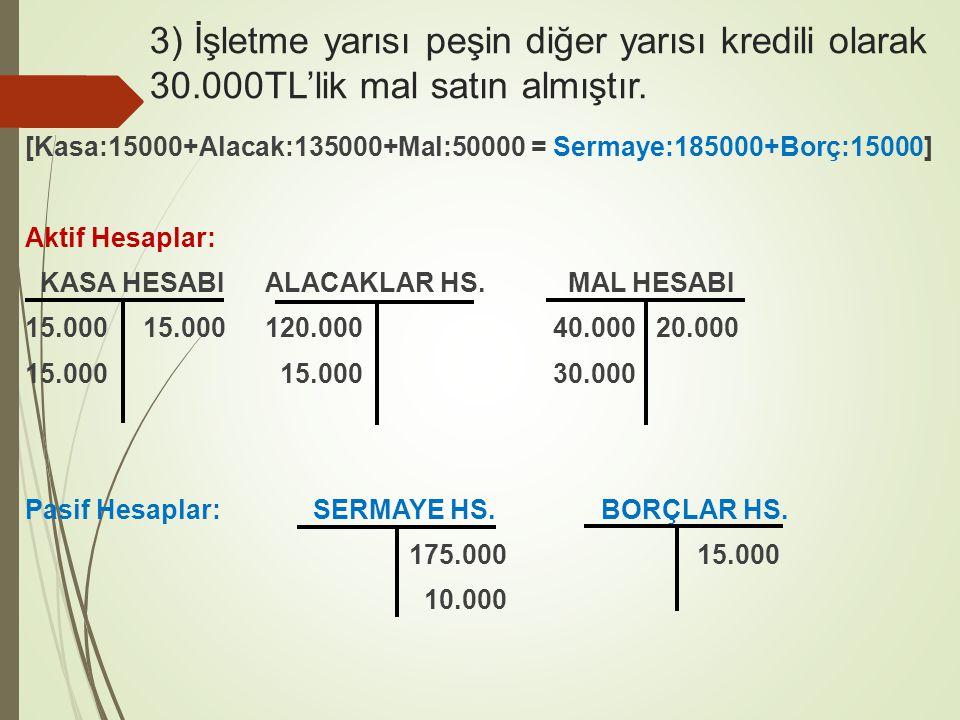 3) İşletme yarısı peşin diğer yarısı kredili olarak 30