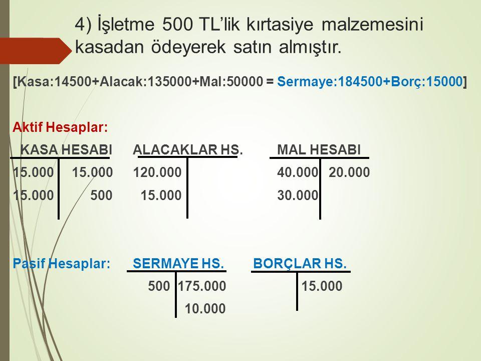 4) İşletme 500 TL'lik kırtasiye malzemesini kasadan ödeyerek satın almıştır.
